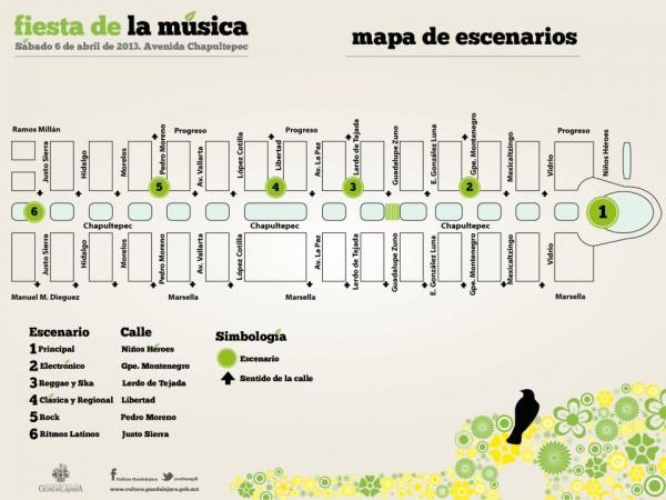 Mapa de los escenarios