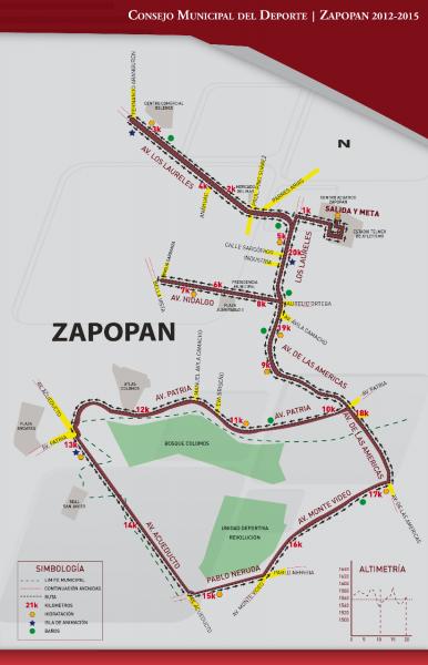 Ruta medio maratón Zapopan